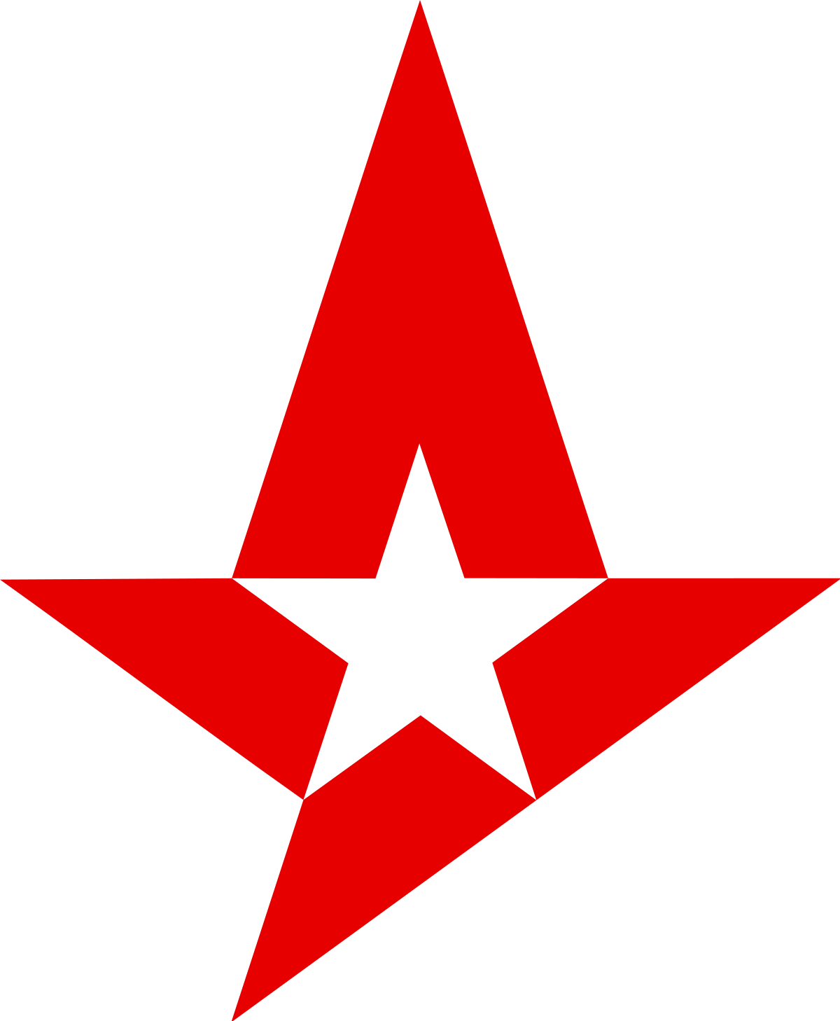 Astralis CS:GO Team